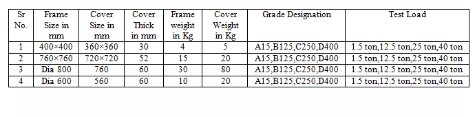 Technical-specification-Table